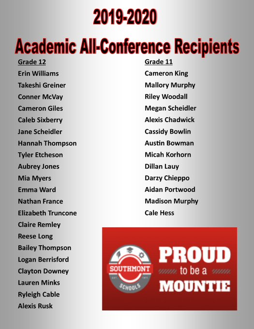 Academic All-Conference